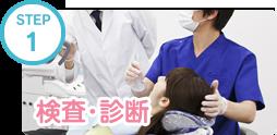 検査・診断